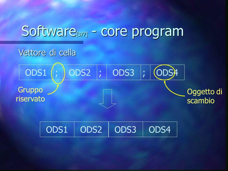 Software[3/7] - core program